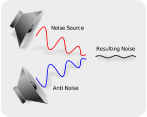 noise-cancelling